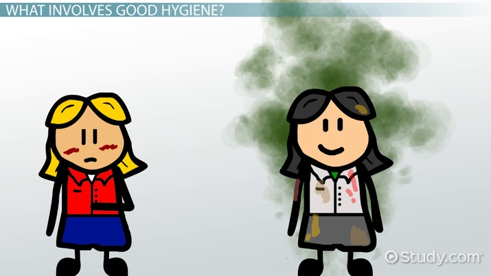 Importance of Good Personal Hygiene for Health.