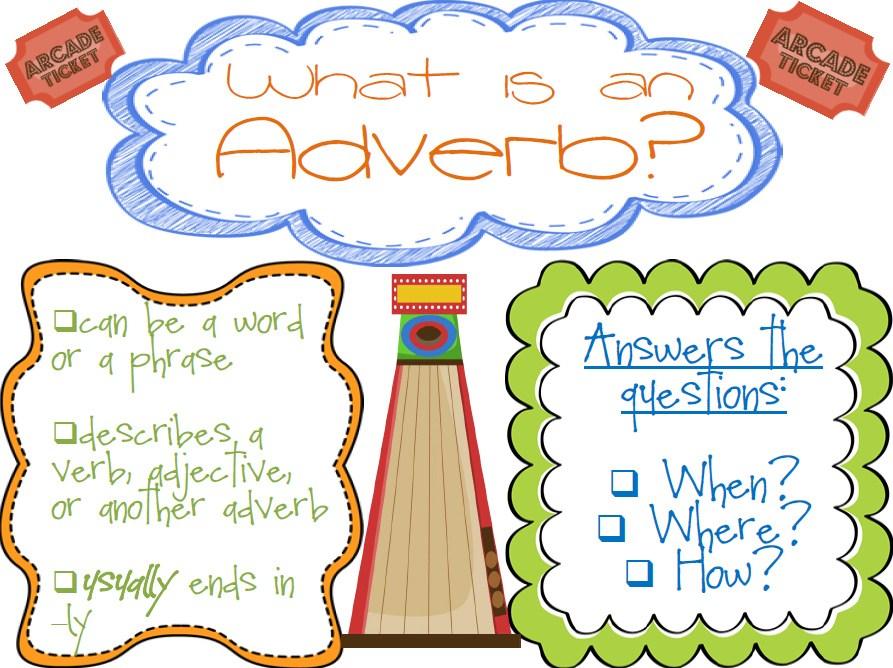 Adverb clipart » Clipart Portal.