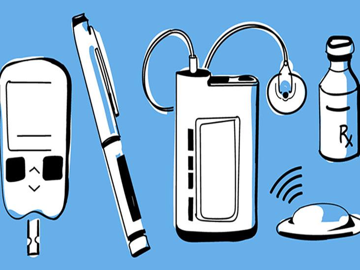 Diabetes clipart adverse event, Diabetes adverse event.