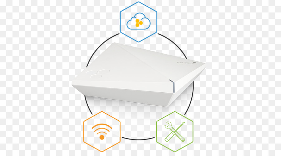 Wireless Access Points IEEE 802.11ac Aerohive Networks.