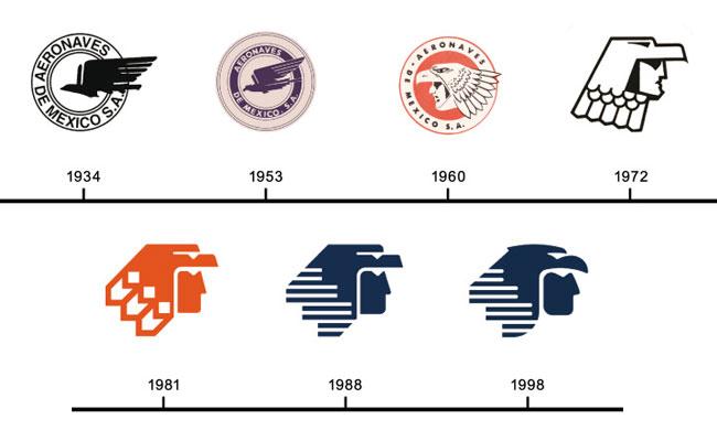 Qué es el logotipo de Aeroméxico?.