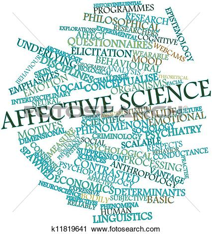 Clipart of Word cloud for Affective science k11819641.