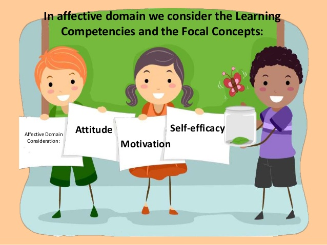 Assessment in Affective domain.