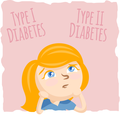 Diabetes clipart affects, Diabetes affects Transparent FREE.