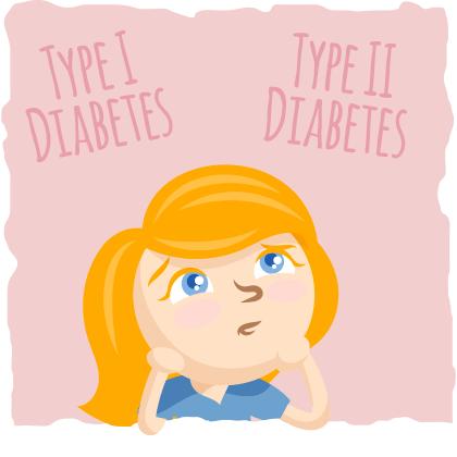 Diabetes clipart affects, Diabetes affects Transparent FREE.