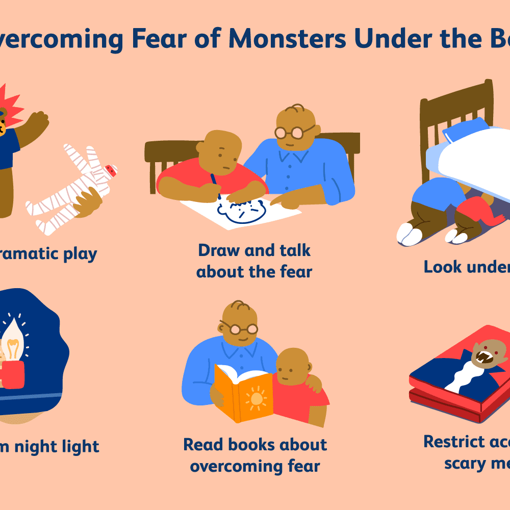 How to Help Kids Overcome the Fear of a Monster Under the Bed.