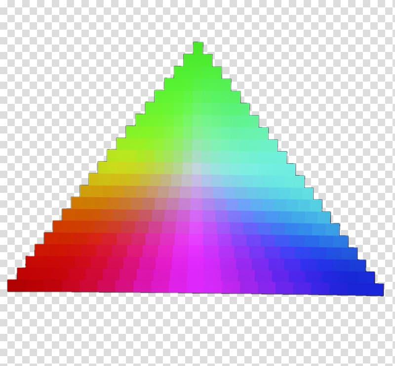 South Africa Population pyramid Demography Demographic.