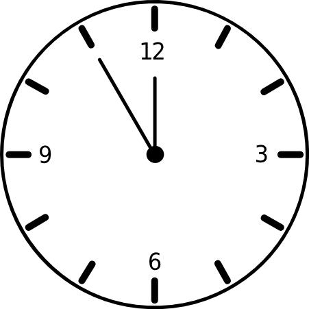 Clocks clipart midnight, Clocks midnight Transparent FREE.