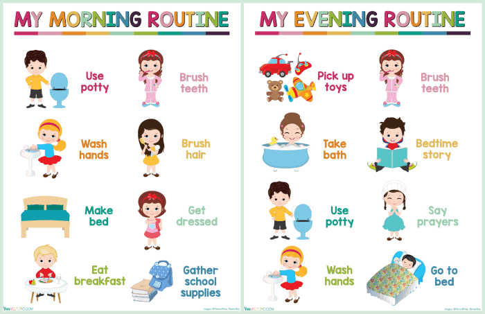Kids Daily Routine Chart.