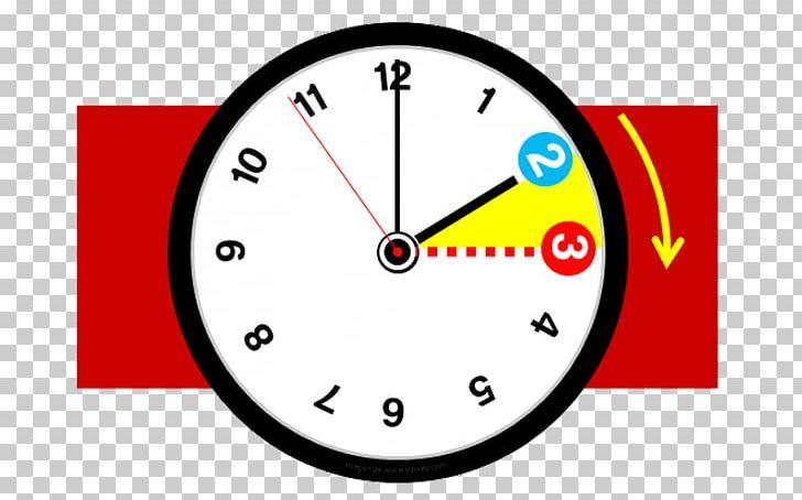 Daylight Saving Time Clock Hour History Of Timekeeping.