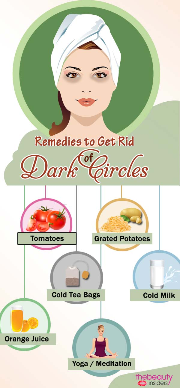 Cause of Dark Circles Under Eyes: Here is What You Need to Know.