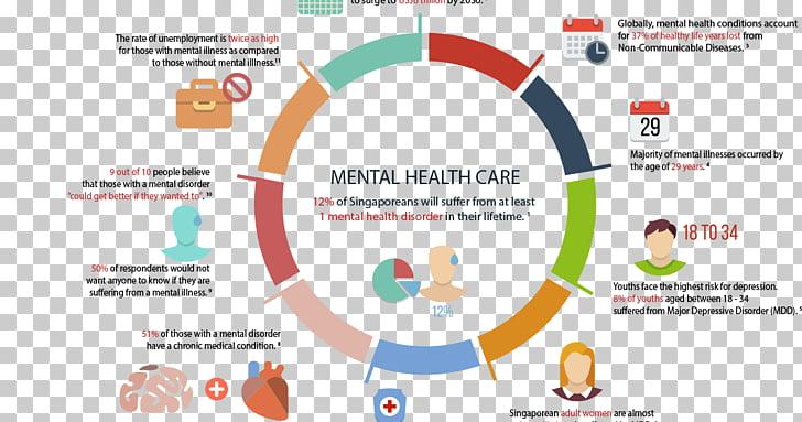 Mental Health America Public health Mental disorder, health.