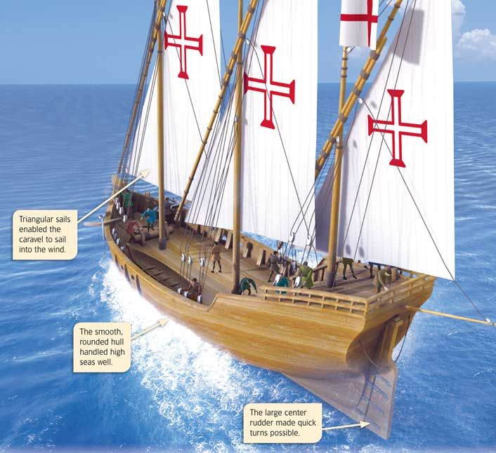 The ship of the Renaissance***.