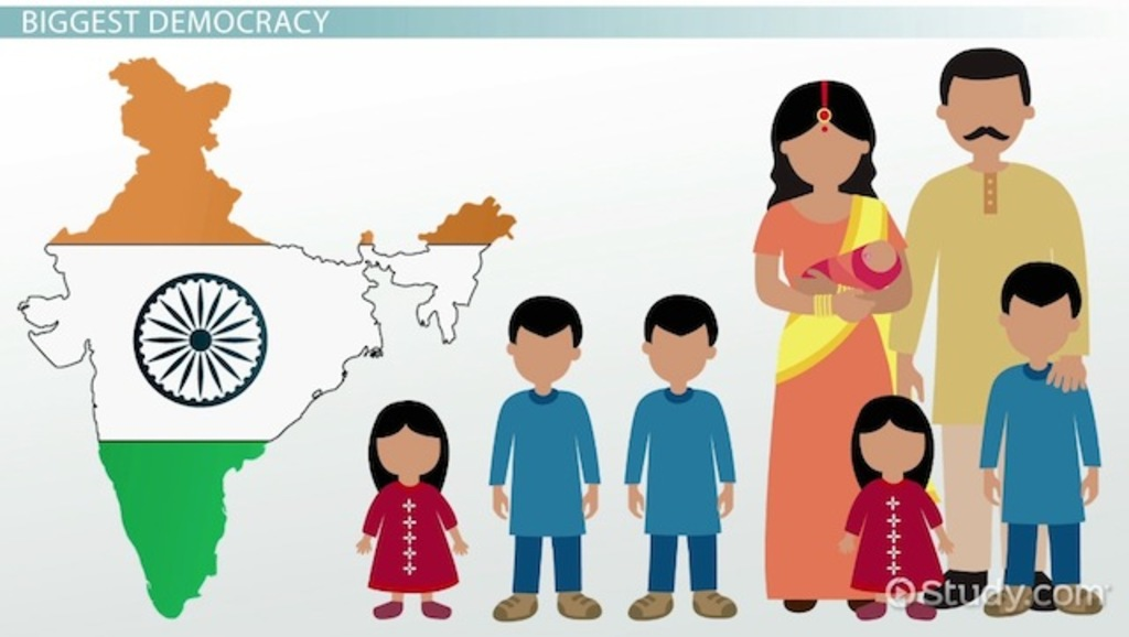 India\'s Population Trends, Challenges & Outlook.