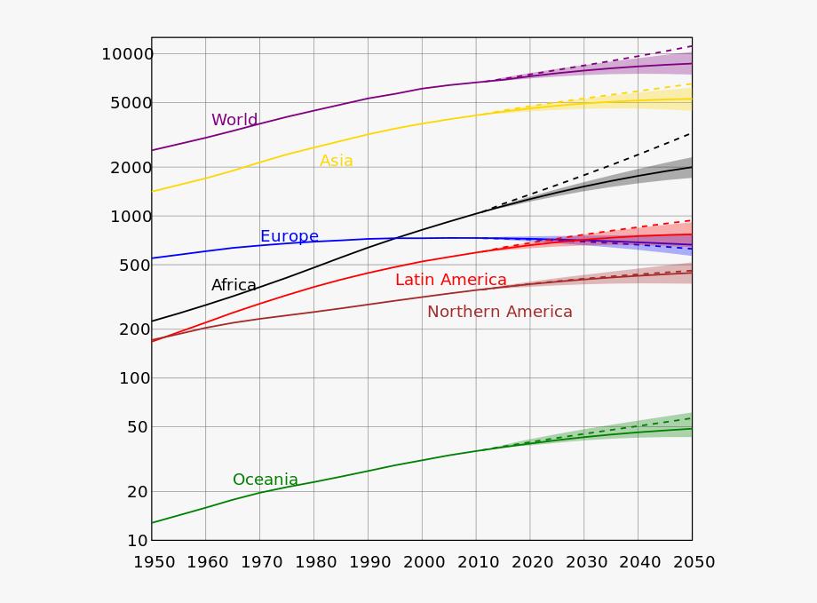 Growth Clipart Population Decrease.