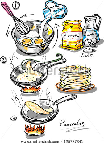 Family Breakfast Clipart.