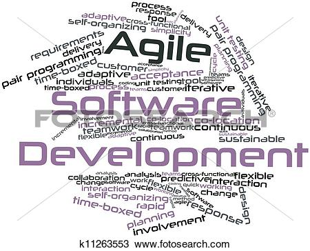 Drawing of Agile Software Development k11263553.