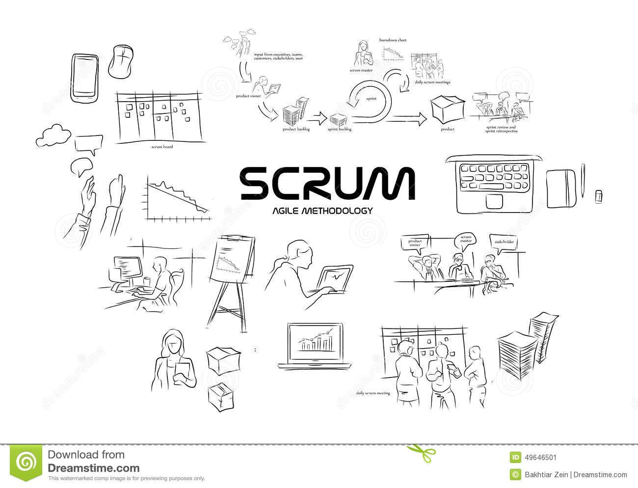 Agile Stock Illustrations.