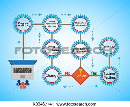 Clipart of Concept of Agile Methodology k33467741.