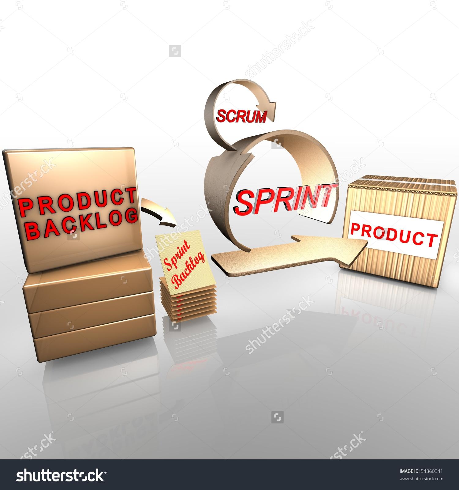 Scrum Project Management Agile Software Development Stock.