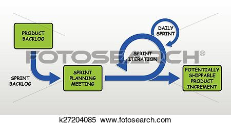 Clipart of Scrum agile methodology development k27204085.