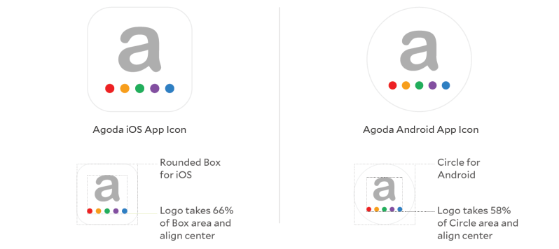 Logo Guidelines » Agoda: Check in, step out.