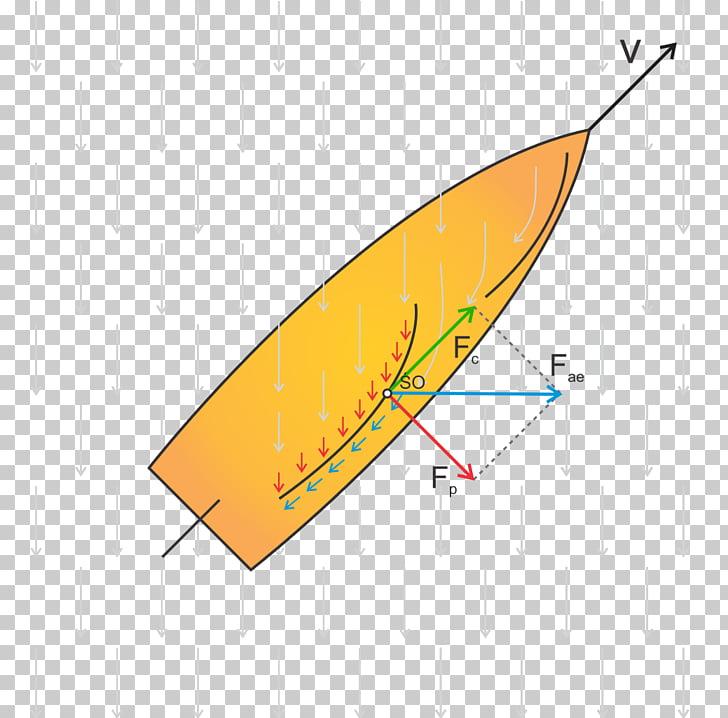 Aerodynamic force Aerodynamics Sail Siła ciągu, sail PNG.