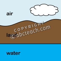 Air and water clipart #19