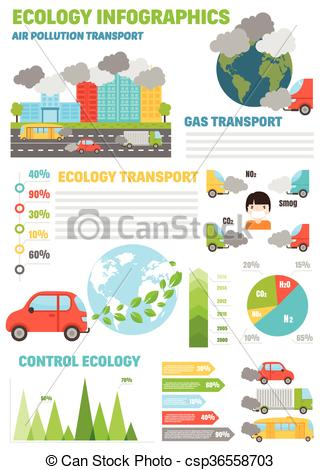 Vector Clipart of Ecology infographics set with air water and soil.
