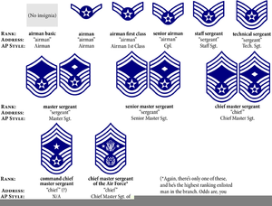 Air Force Enlisted Rank Clipart.
