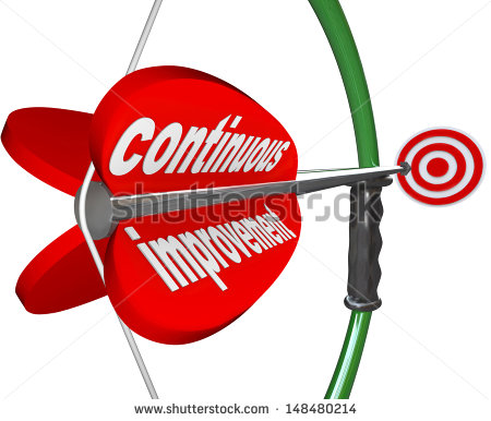 Continuous Improvement Stock Images, Royalty.