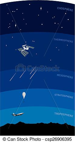 EPS Vectors of Atmosphere diagram.