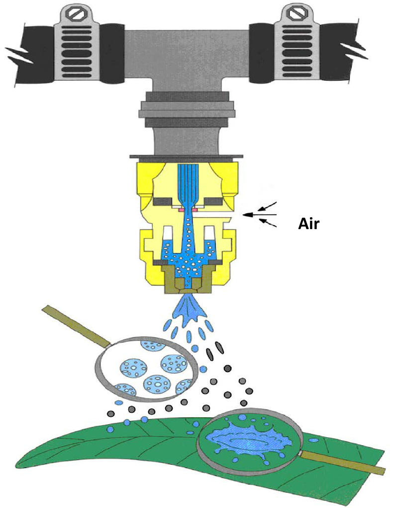 Structure of venturi air induction nozzle results in a fan.