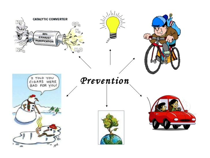 Air pollution prevention clipart 5 » Clipart Station.