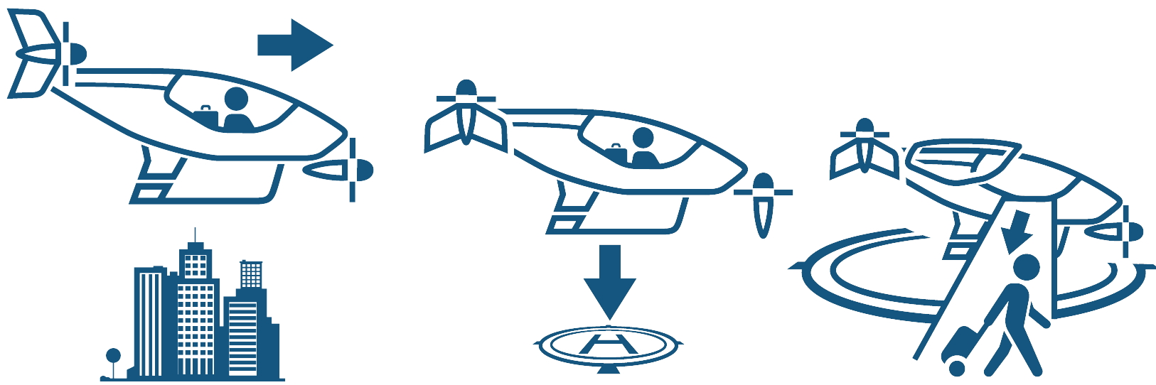 Public perceptions of air taxis will be critical.