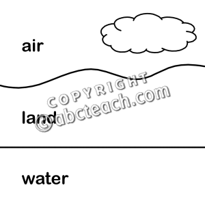 Land, air, water coloring sheet. Can also be used for.