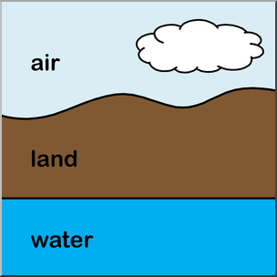 Clip Art: Primary Geology 2 Color Labeled I abcteach.com.