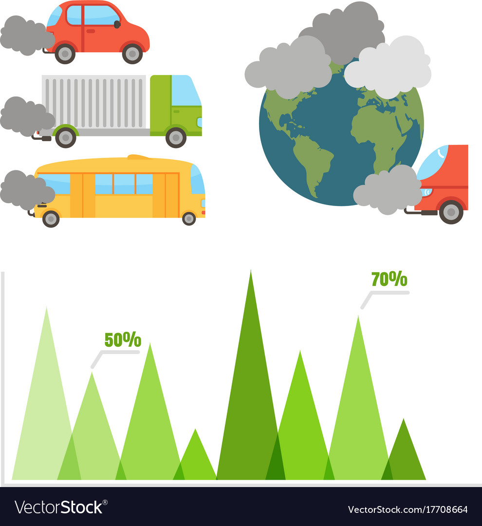 Ecology infographics set with air water and soil.