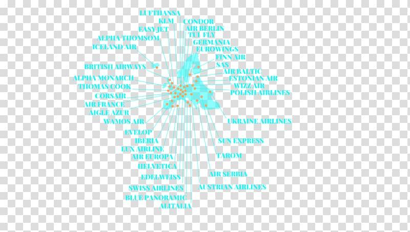 Logo Turquoise Desktop Font, Computer transparent background.