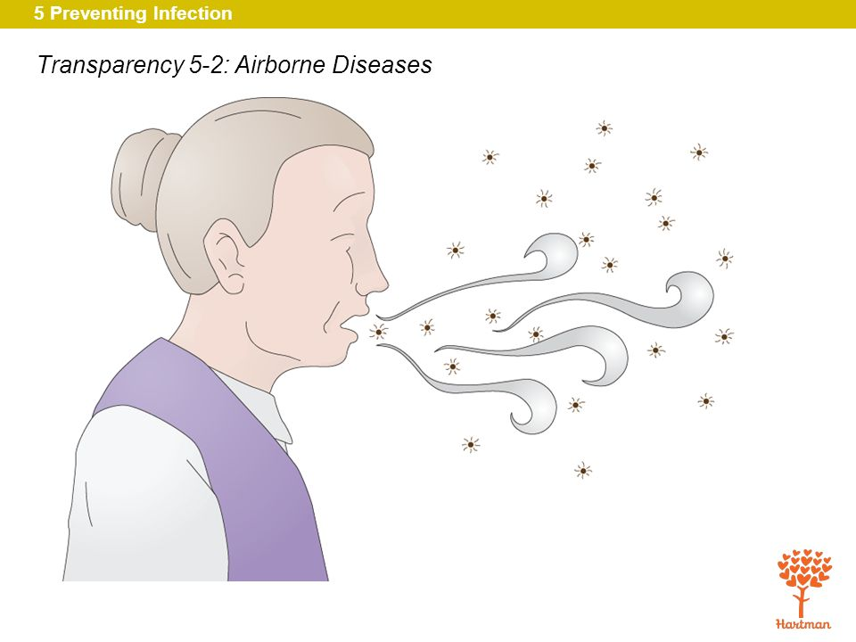Disease clipart airborne disease, Disease airborne disease.