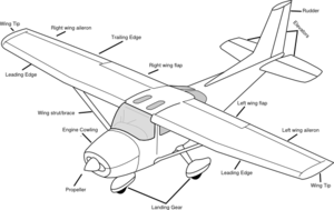 Parts Of An Airplane Clip Art at Clker.com.