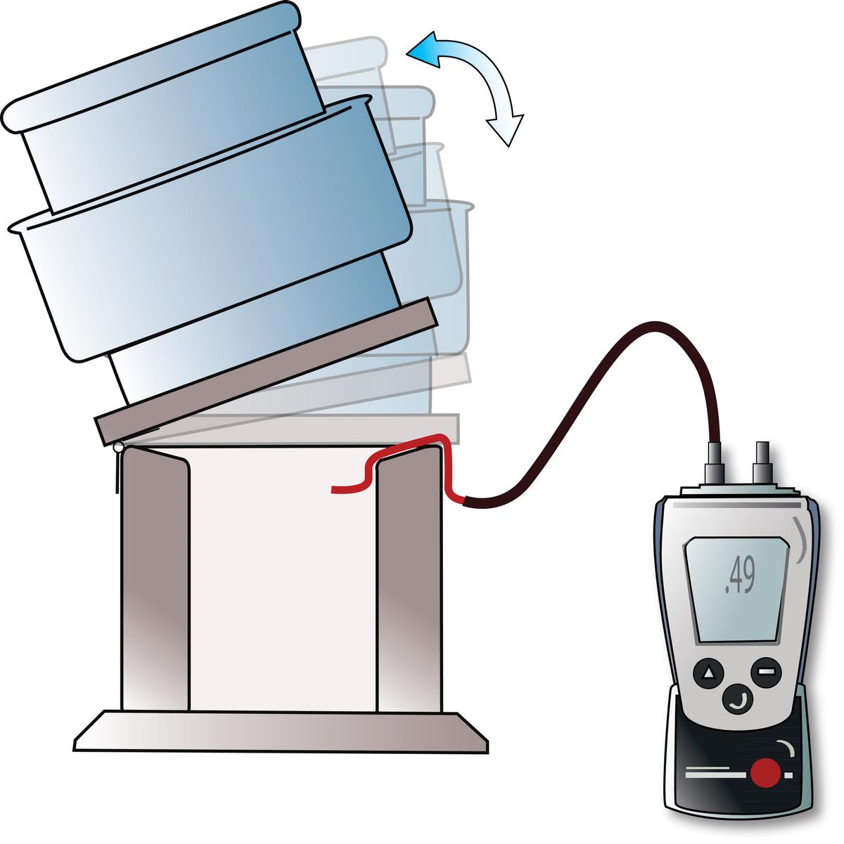 4 Ways to Measure Airflow.
