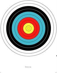 Rifle Targets.