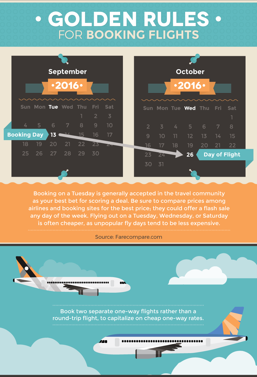 Tips For Booking Flights and Airplane Etiquette.