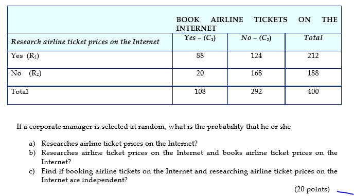 Solved: BOOK AIRLINE TICKETS ON THIE No (C2) 124 168 292 I.
