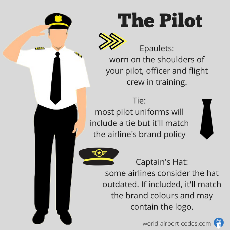 What do Staff at Airports wear? A Guide to Uniforms at the Airport.