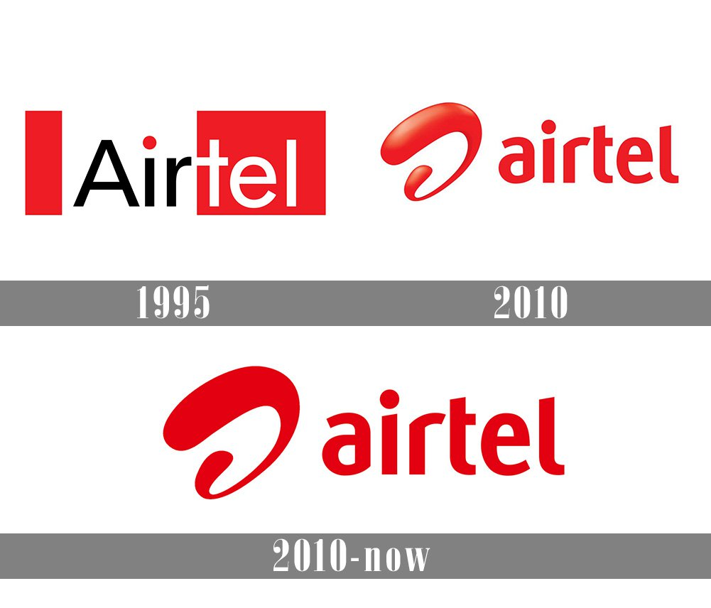 Meaning Airtel logo and symbol.