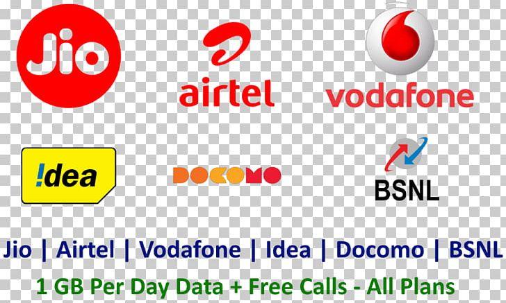 Jio Bharti Airtel Airtel.