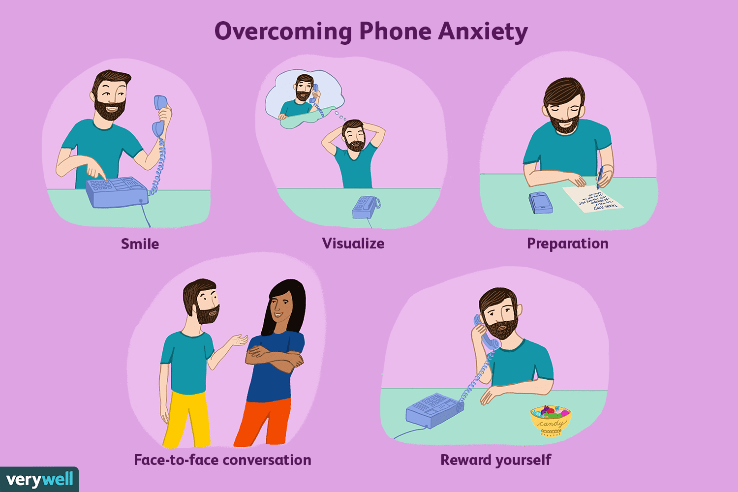 How to Know If You Have a Phone Phobia.