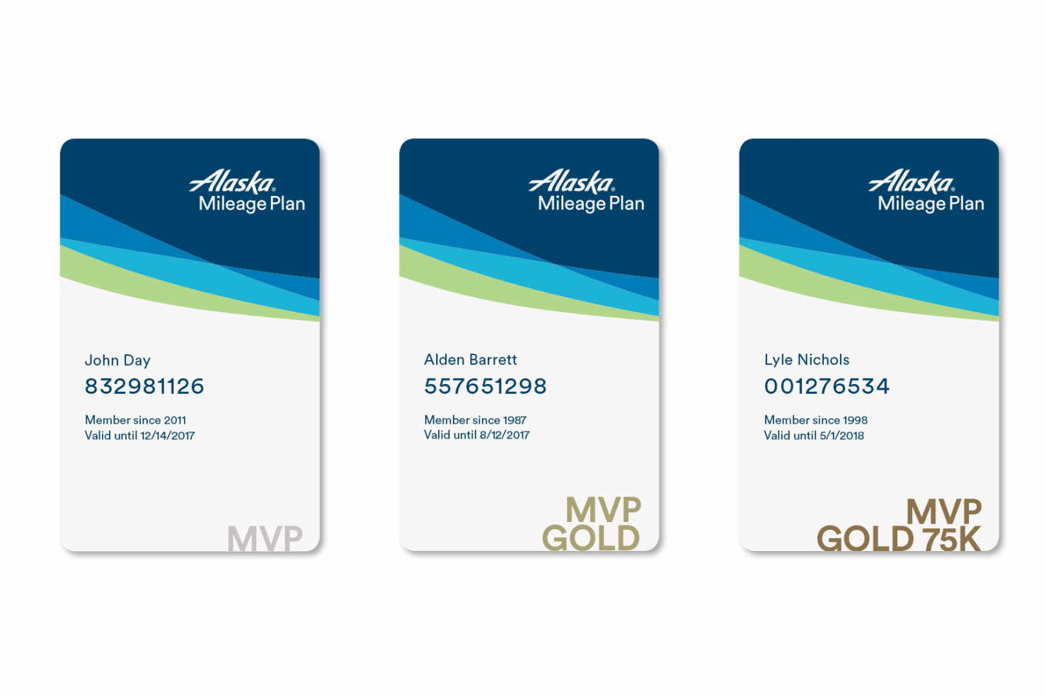 Here's Why Alaska Airlines Is Keeping Its Generous Frequent Flyer.